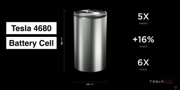 LG韩国工厂将生产特斯拉4680电池