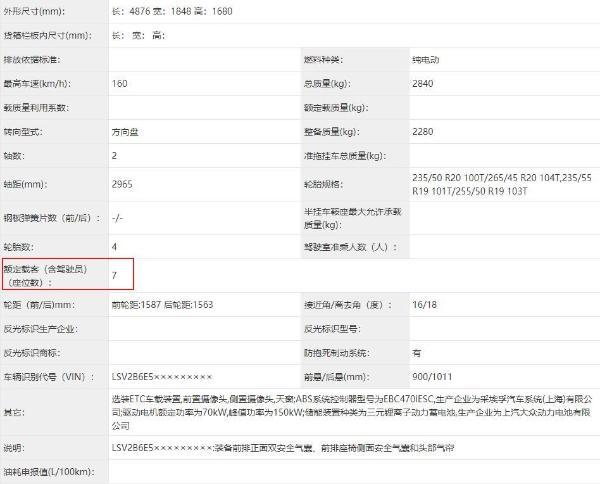上汽大众ID.6 X工信部申报图曝光 采用7座布局