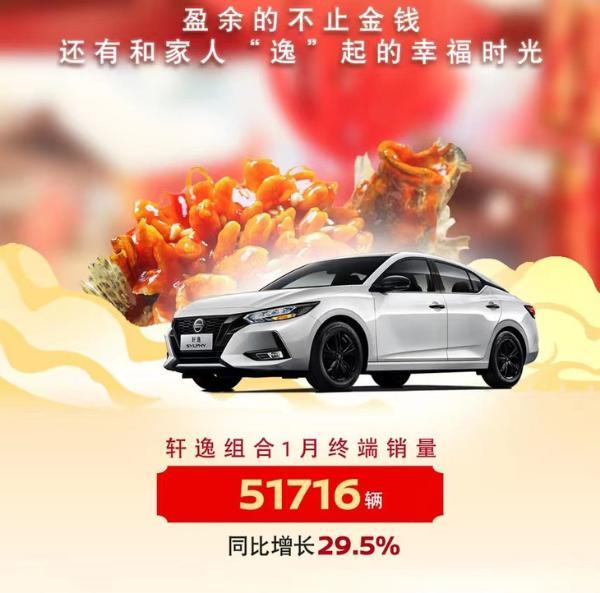 东风日产1月销量公布 月销破12.4万辆 同比大涨22.5%