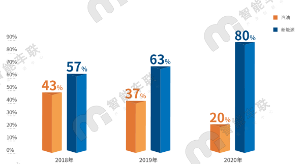 《北京市自动驾驶车辆道路测试报告(2020)》发布,百度继续领先