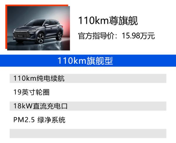 比亚迪宋PLUS DM-i购车手册 110km旗舰型性价比最高