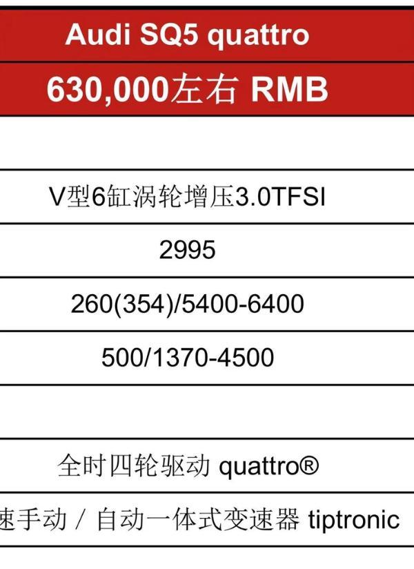 重磅!全新奥迪SQ5国内预售价63万 部分配置曝光