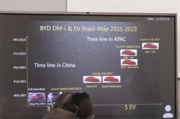 比亚迪新车计划曝光 今年 三款DM-i车型将在中国市场推出