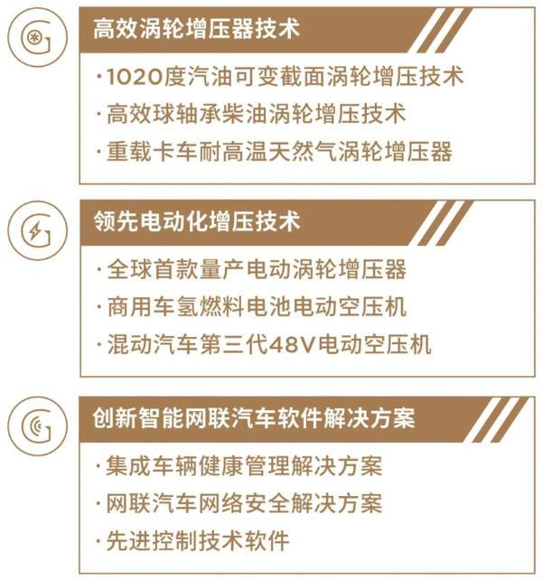 上海车展即将开幕!加勒特将把世界上第一个展览和新产品带到展览上