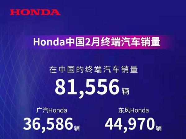 本田汽车2月在华销量公布,1-2月累计销量23.9万辆
