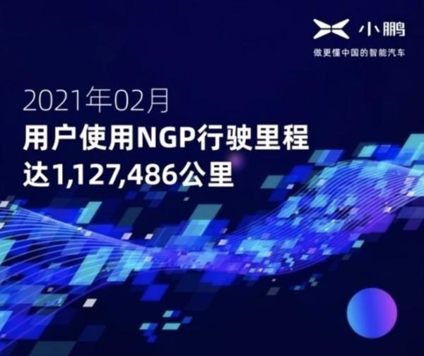 小鹏汽车月度智能报告公布 2月NGP行驶里程超110万公里