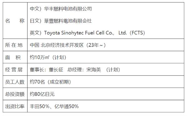 亿华通携丰田成立商用车燃料电池系统公司