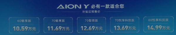 广汽埃安AION Y正式开启预售 预售价10.59-14.99万元 将4月份上市