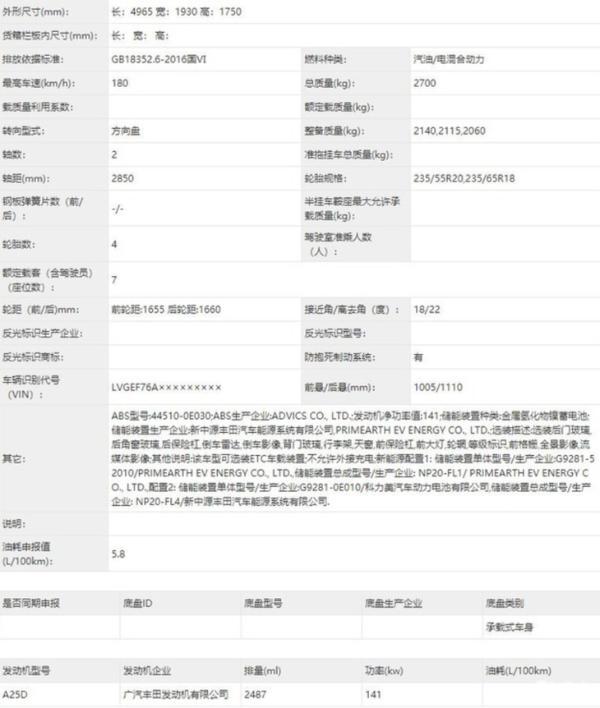 全新丰田汉兰达实车曝光 搭载2.5L混合动力系统