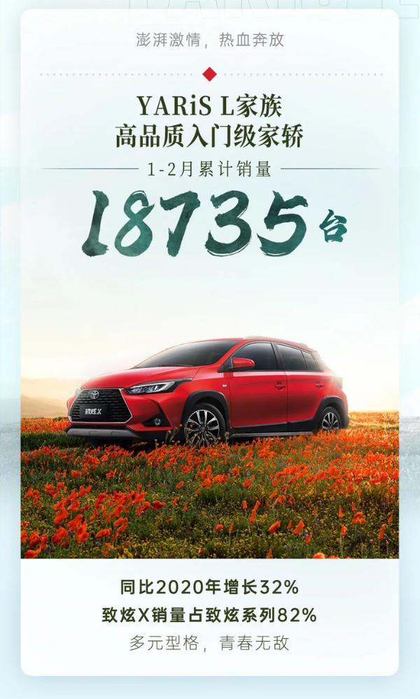 广汽丰田1-2月销量公布 累计销量超13.8万台 大涨74%