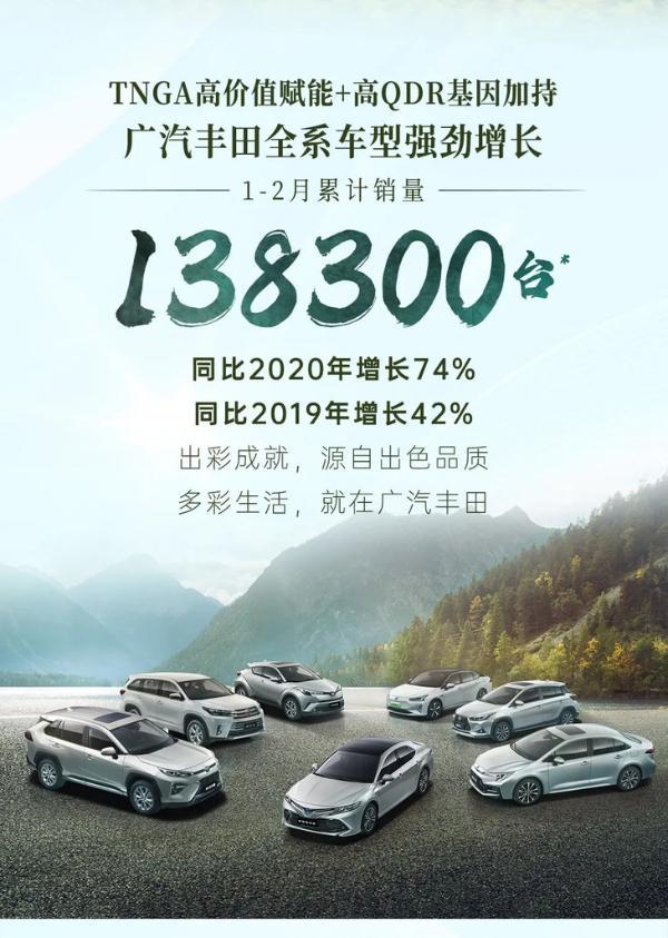 广汽丰田1、2月销量公布累计销量突破13.8万辆 同比增长74%