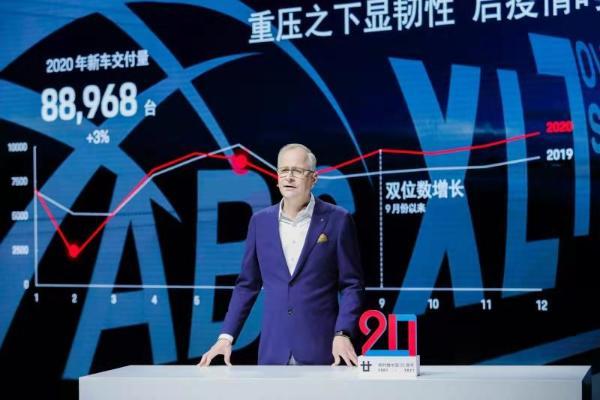 保时捷多项指标迅速回升,中国市场是最大动力