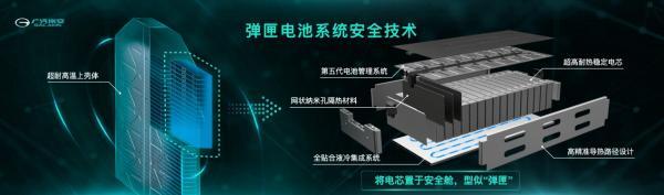 """广汽埃安发布""""弹匣电池"""",首次实现三元整包针刺不起火"""