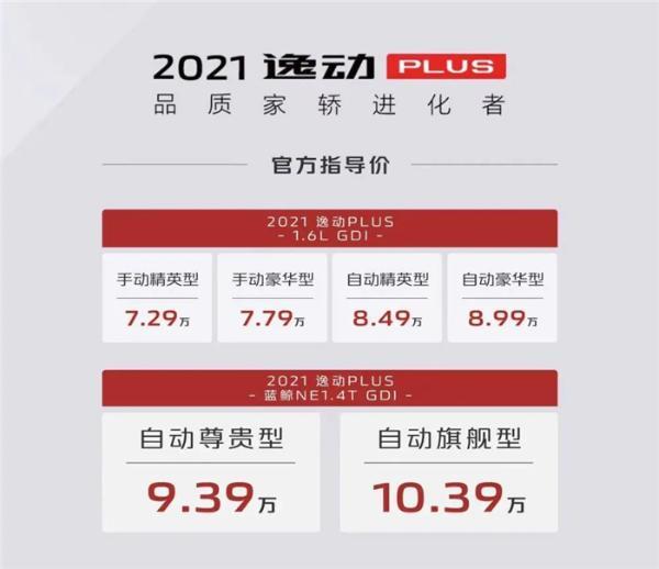 2021款逸动PLUS正式上市,售价7.29万元起