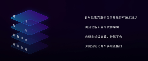 """元车科技发布的""""轩辕""""系统 L3重卡将于年底与东风、重卡一起量产交付"""