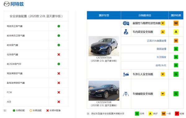 或将停产?寄予厚望的长安马自达CX-8 月销量不足百台
