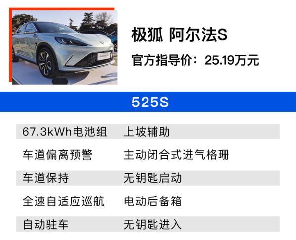 极狐 阿尔法S购车手册 708S+最值得购买