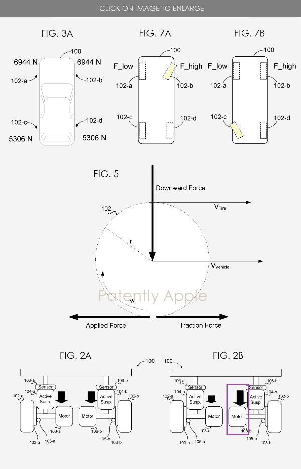 苹果开发专利系统 确定摩擦参数以控制车辆运行