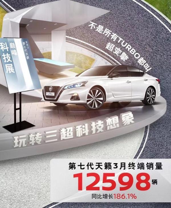 东风日产3月份销售业绩突破10万辆/同比增长82.1%