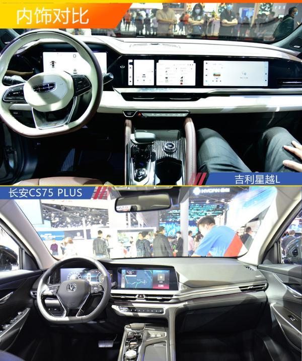 吉利星越L对比长安CS75 PLUS 谁将成为下一个爆款车型?