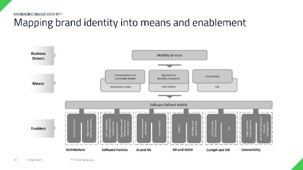 Qt许晟:HMI用户体验提升品牌特性