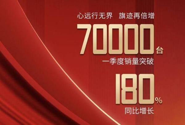 红旗第一季度销量突破7万辆 同比增长180%