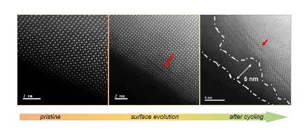 研究人员探讨钙钛矿材料的表面性质 有助于提升制氢解决方案