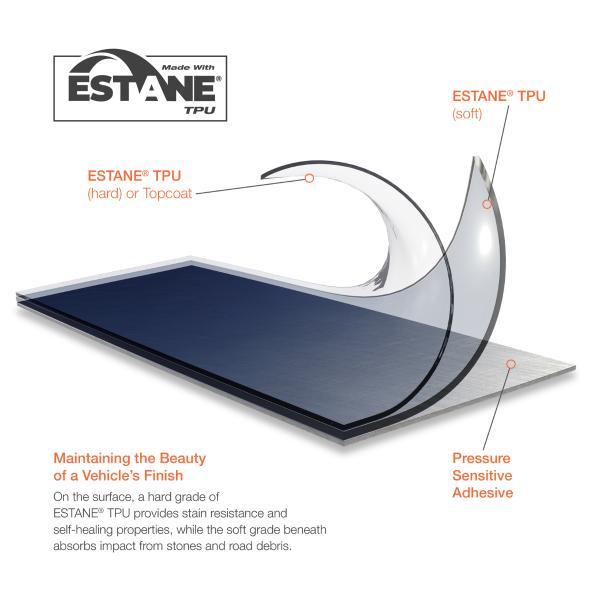 路博润携为中国漆面保护膜市场量身打造的优质ESTANE® TPU 亮相2021国际橡塑展