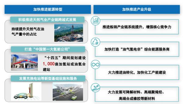 """中国石化""""牵手""""蔚来布局换电,到2025年建成5000座充换电站"""