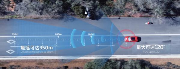 采埃孚在自动驾驶再次发力 斩获上汽4D长距离成像雷达订单