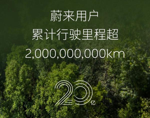 蔚来用户行驶总里程突破20亿公里 足迹遍布全国350个城市