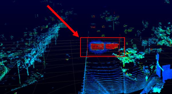 如何评价车载激光雷达性能的优劣?