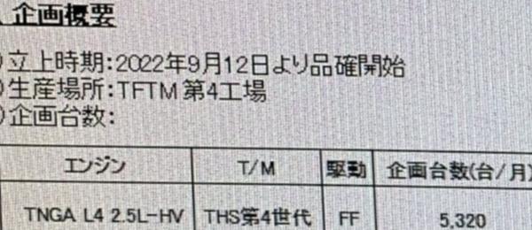 丰田国产Sienna最快年底发布 白车身首次曝光