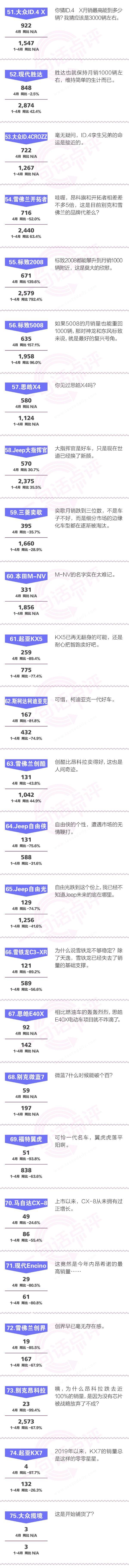 一句话点评4月合资SUV:八款日系SUV占据前十名,另两款竟然是它们!