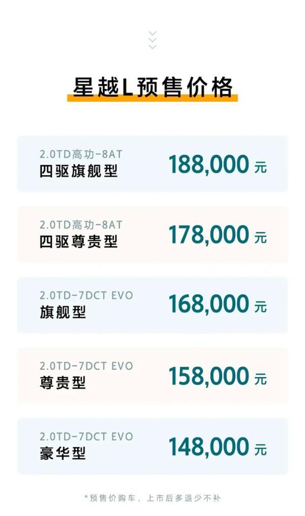 越级尺寸,降维打击,吉利星越L预售14.8万元起