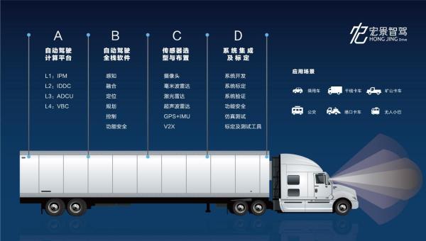 宏景智驾获近亿元A轮融资,将用于高阶自动驾驶技术研发