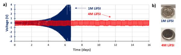 阿科玛集团推出超高纯度锂盐LiFSI 可提高电池性能