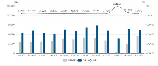 雅阁锐·混动,真正壮大了中国B级混动市场