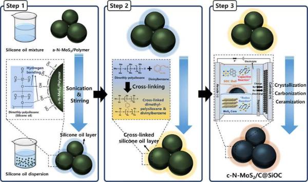 韩国科学技术院开发新型钠离子电池 比锂离子电池的成本低40%