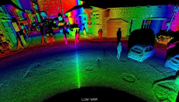 激光雷达上车浪潮下,做逐浪人还是造浪者?