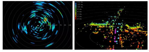 上汽、长城、华为等纷纷加持,4D成像雷达量产元年开启