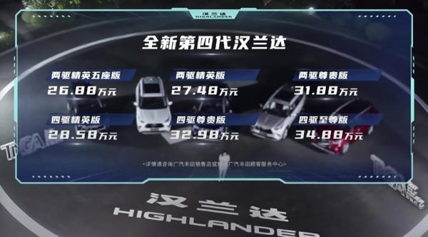 最大的竞争对手是自己 全新一代汉兰达售26.88万起