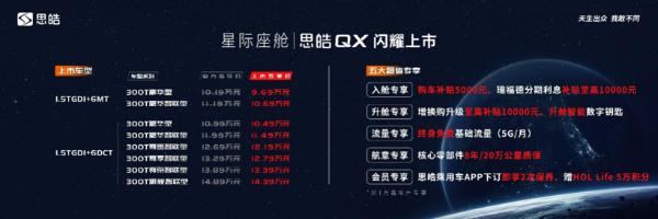 售价9.69-14.39万元 江淮思皓QX上市