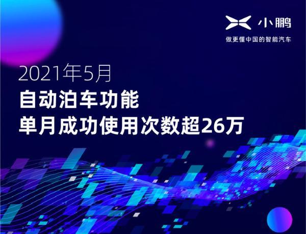 小鹏汽车5月智能报告发布 自动泊车功能单月成功使用超26万次