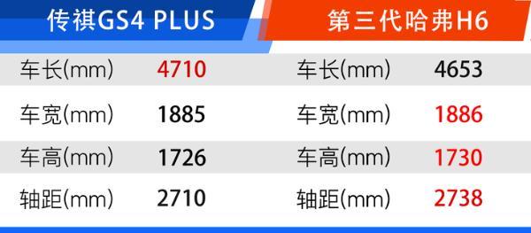 广汽传祺GS4 PLUS购车手册 270T 自动星河版最值得推荐