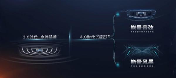 """吉利汽车正式发布""""我们""""用户品牌  """"能量风暴""""设计风格亮相"""