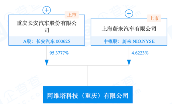 """5月车企销量TOP 10:长安险胜吉利,再夺""""自主一哥"""""""