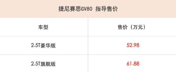 捷尼赛思GV80正式上市 售价区间52.98—61.88万元