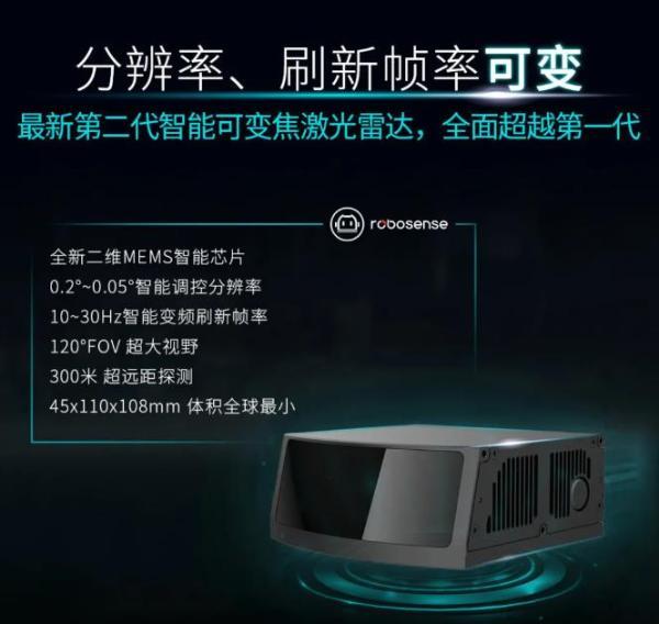 前装量产!RoboSense(速腾聚创)助力广汽埃安落地多款高级自动驾驶车型