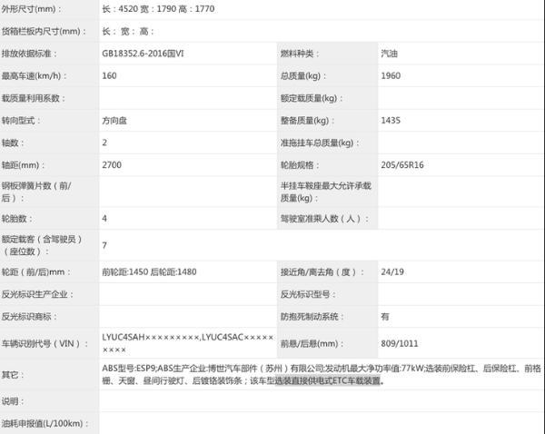 北汽瑞翔X3申报图曝光 主打SUV市场 运动感十足